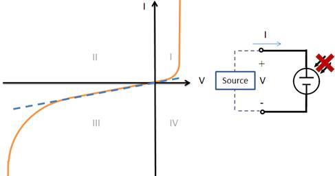 wirkungsgrad solarzelle berechnen