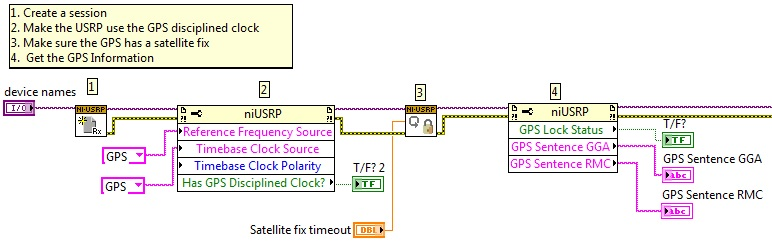 Global Synchronization and Clock Disciplining with NI USRP