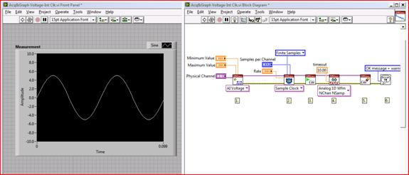 With LabVIEW, you can take voltage measurements from your data acquisition hardware with a few simple icons and wires.