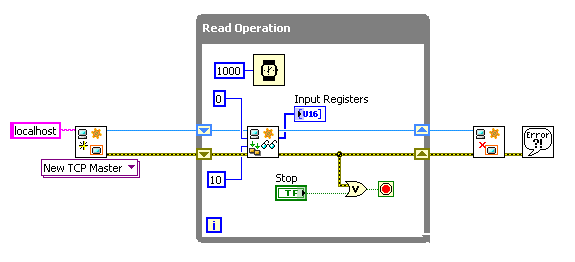 Application Development with Modbus - National Instruments