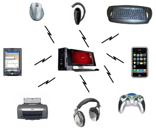Bluetooth Technology Images
