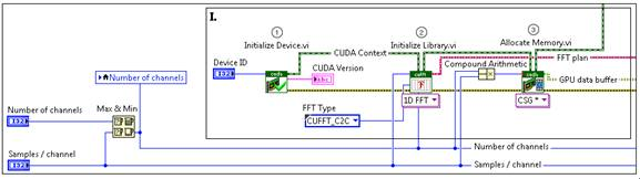 Introduction to GPU Computing with LabVIEW - National Instruments