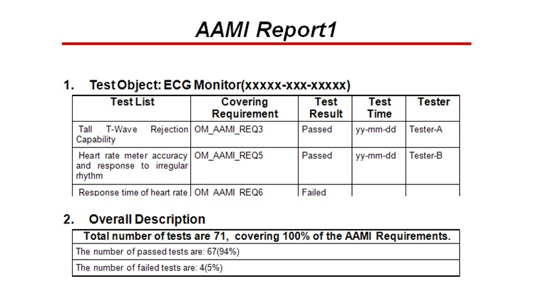 Cardiac Monitor Test (ECG) under ANSI/AAMI EC13 with LabVIEW ...