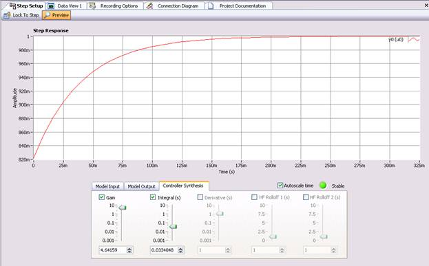 Using NI System Identification, Control Design, and Simulation