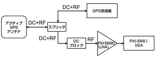 自制cw收信机电路图