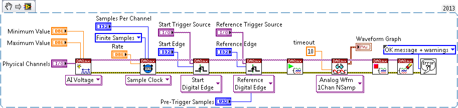 Trigger in LabVIEW