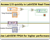 Learn how to use LabVIEW with interactive resources.