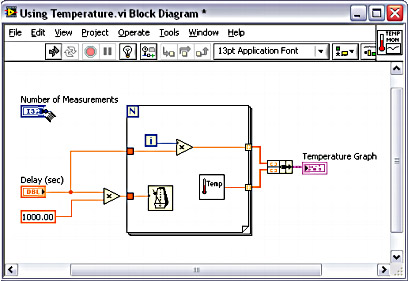 Common Tools in LabVIEW  National Instruments